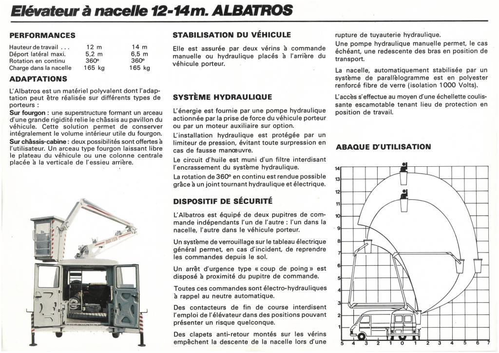 Description fiche technique de l'Albatros